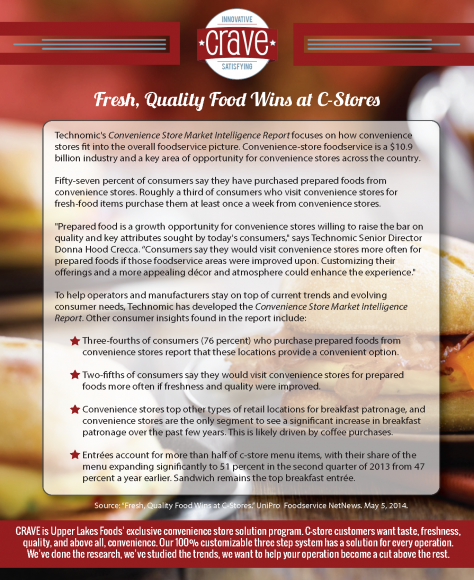 Fresh, Quality Food Wins at Cstores